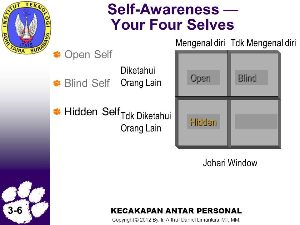 KECAKAPAN ANTAR PERSONAL Copyright © 2012 By. Ir. Arthur Daniel Limantara, MT, MM. 3-6 Open Self Blind Self Hidden Self Open Blind Hidden Self-Awarene