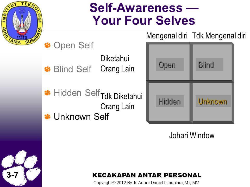 KECAKAPAN ANTAR PERSONAL Copyright © 2012 By. Ir. Arthur Daniel Limantara, MT, MM. 3-7 Open Self Blind Self Hidden Self Unknown Self Open Unknown Blin