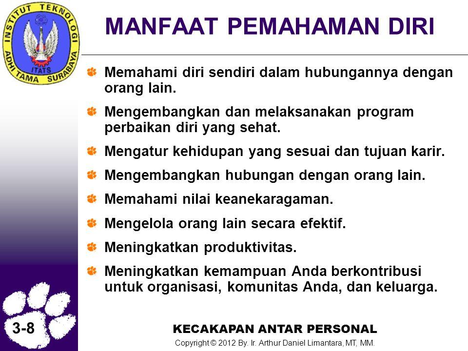 KECAKAPAN ANTAR PERSONAL Copyright © 2012 By. Ir. Arthur Daniel Limantara, MT, MM. 3-8 MANFAAT PEMAHAMAN DIRI Memahami diri sendiri dalam hubungannya