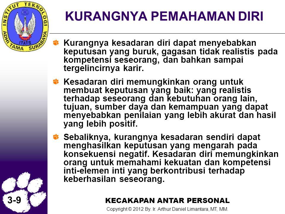 KECAKAPAN ANTAR PERSONAL Copyright © 2012 By. Ir. Arthur Daniel Limantara, MT, MM. 3-9 KURANGNYA PEMAHAMAN DIRI Kurangnya kesadaran diri dapat menyeba