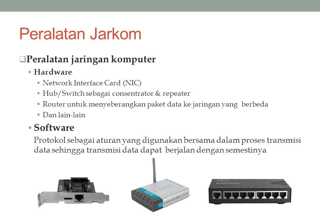 Peralatan Jarkom  Peralatan jaringan komputer  Hardware  Network Interface Card (NIC)  Hub/Switch sebagai consentrator & repeater  Router untuk m