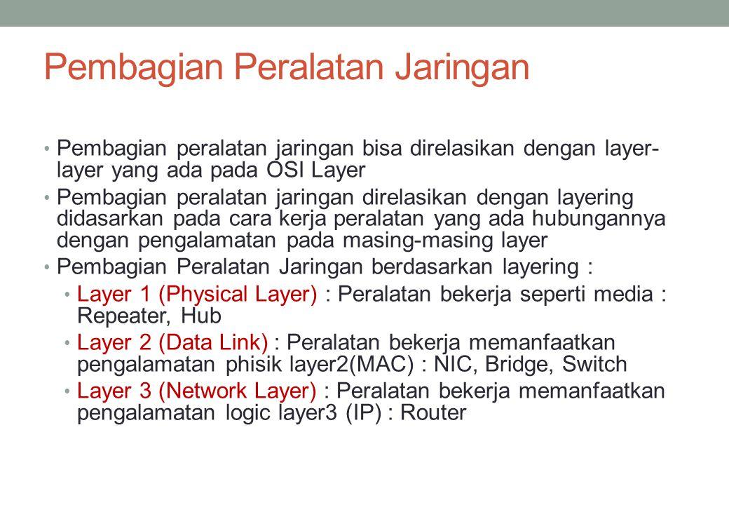 Pembagian Peralatan Jaringan Pembagian peralatan jaringan bisa direlasikan dengan layer- layer yang ada pada OSI Layer Pembagian peralatan jaringan di