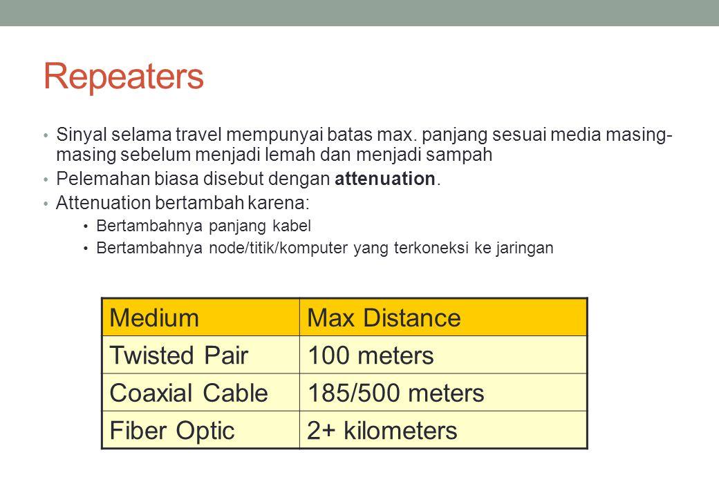 Repeaters Sinyal selama travel mempunyai batas max. panjang sesuai media masing- masing sebelum menjadi lemah dan menjadi sampah Pelemahan biasa diseb