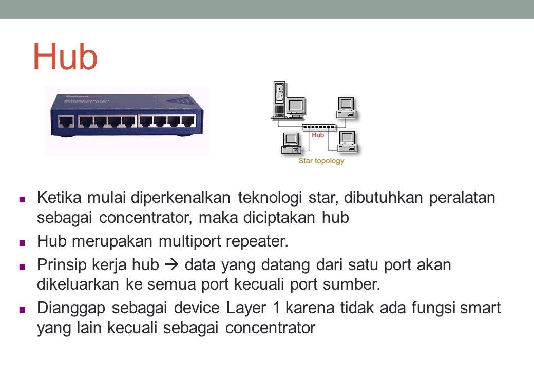 Hub Ketika mulai diperkenalkan teknologi star, dibutuhkan peralatan sebagai concentrator, maka diciptakan hub Hub merupakan multiport repeater. Prinsi