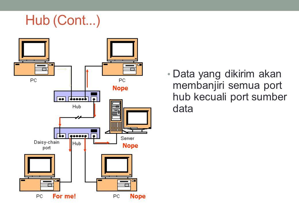Hub (Cont...) Data yang dikirim akan membanjiri semua port hub kecuali port sumber data Nope For me!