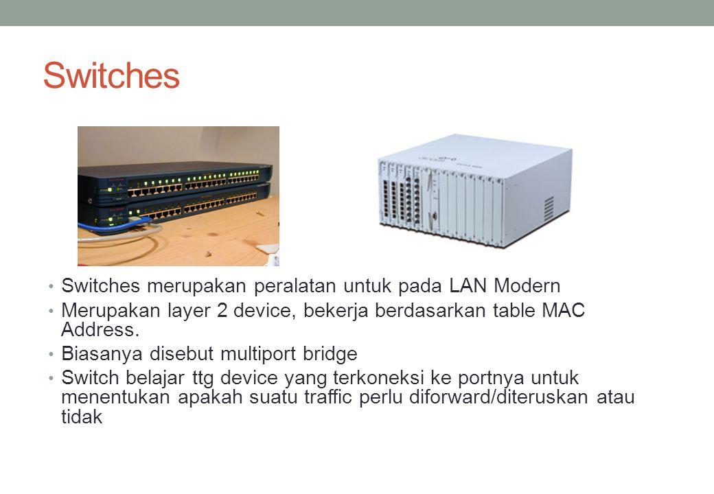Switches Switches merupakan peralatan untuk pada LAN Modern Merupakan layer 2 device, bekerja berdasarkan table MAC Address. Biasanya disebut multipor