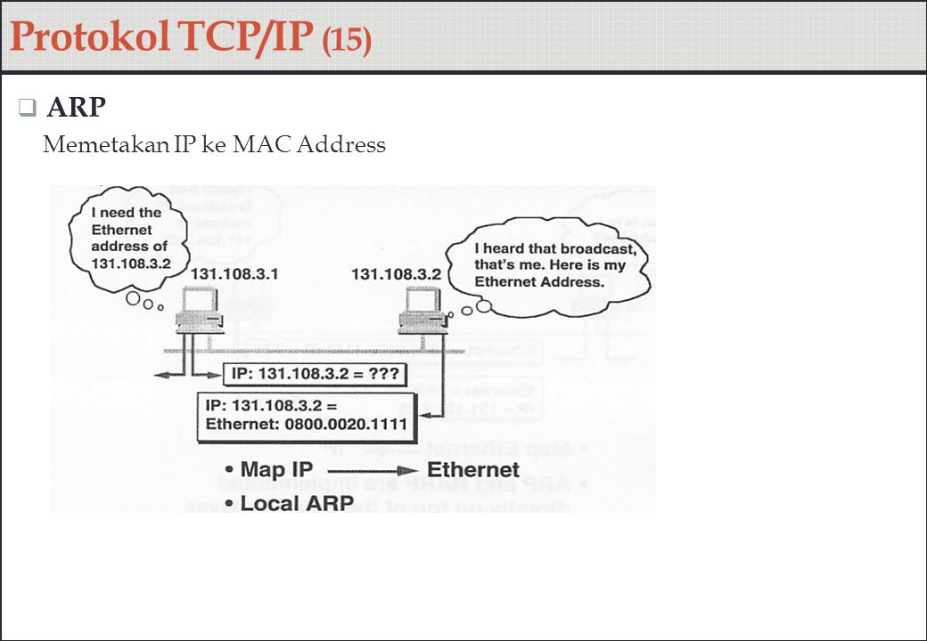 Protokol TCP/IP (15)  ARP Memetakan IP ke MAC Address