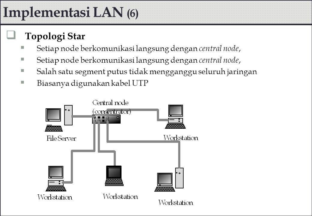 Implementasi LAN (6)  Topologi Star  Setiap node berkomunikasi langsung dengan central node,  Salah satu segment putus tidak mengganggu seluruh jar
