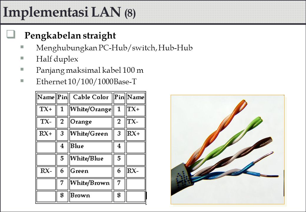 Implementasi LAN (8)  Pengkabelan straight  Menghubungkan PC-Hub/switch, Hub-Hub  Half duplex  Panjang maksimal kabel 100 m  Ethernet 10/100/1000Base-T