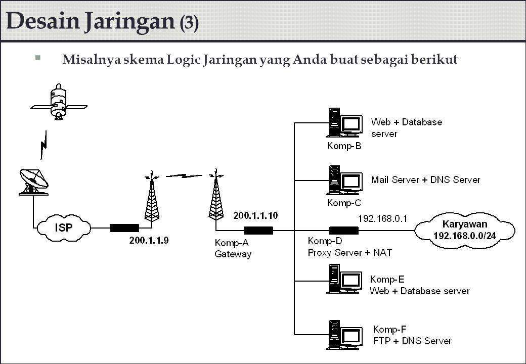 Desain Jaringan (3)  Misalnya skema Logic Jaringan yang Anda buat sebagai berikut