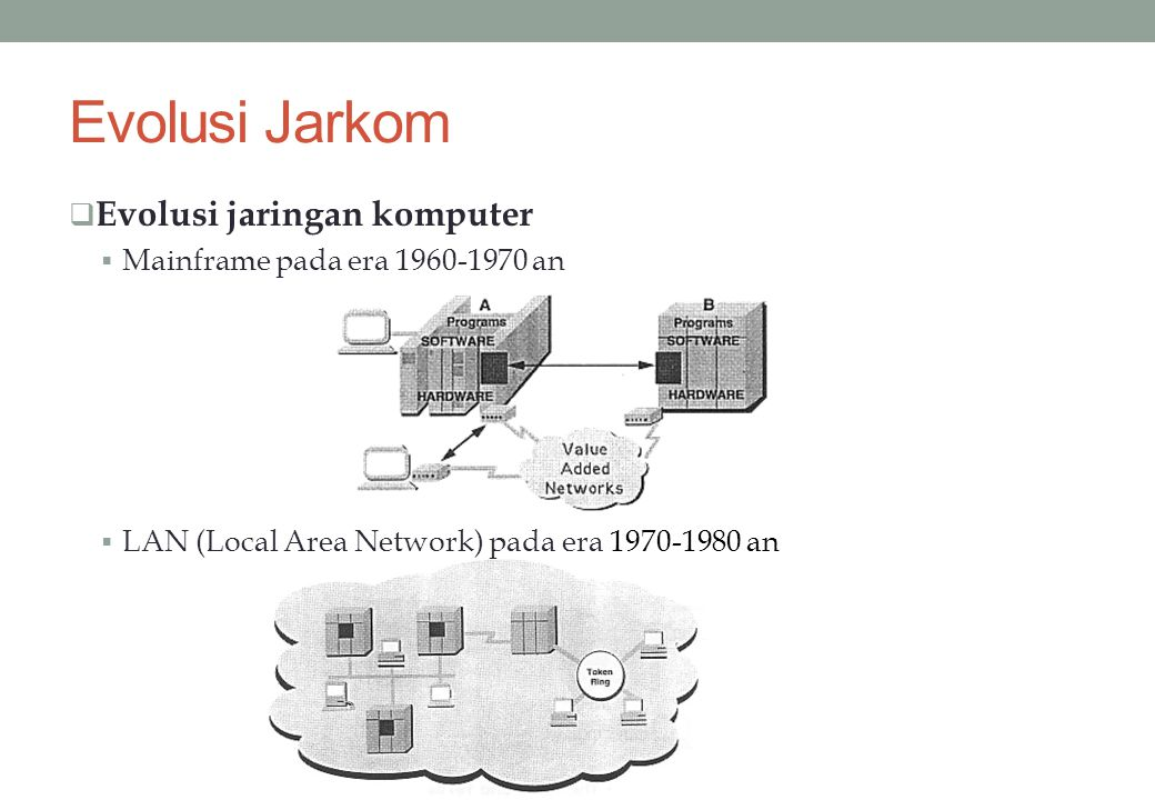 Evolusi Jarkom  Evolusi jaringan komputer  Mainframe pada era 1960-1970 an  LAN (Local Area Network) pada era 1970-1980 an