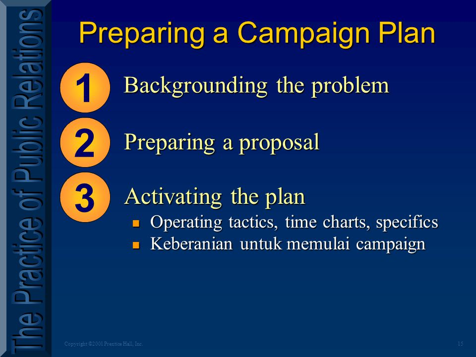 15Copyright ©2001 Prentice Hall, Inc. Preparing a Campaign Plan Preparing a proposal 1 2 Activating the plan n Operating tactics, time charts, specifi