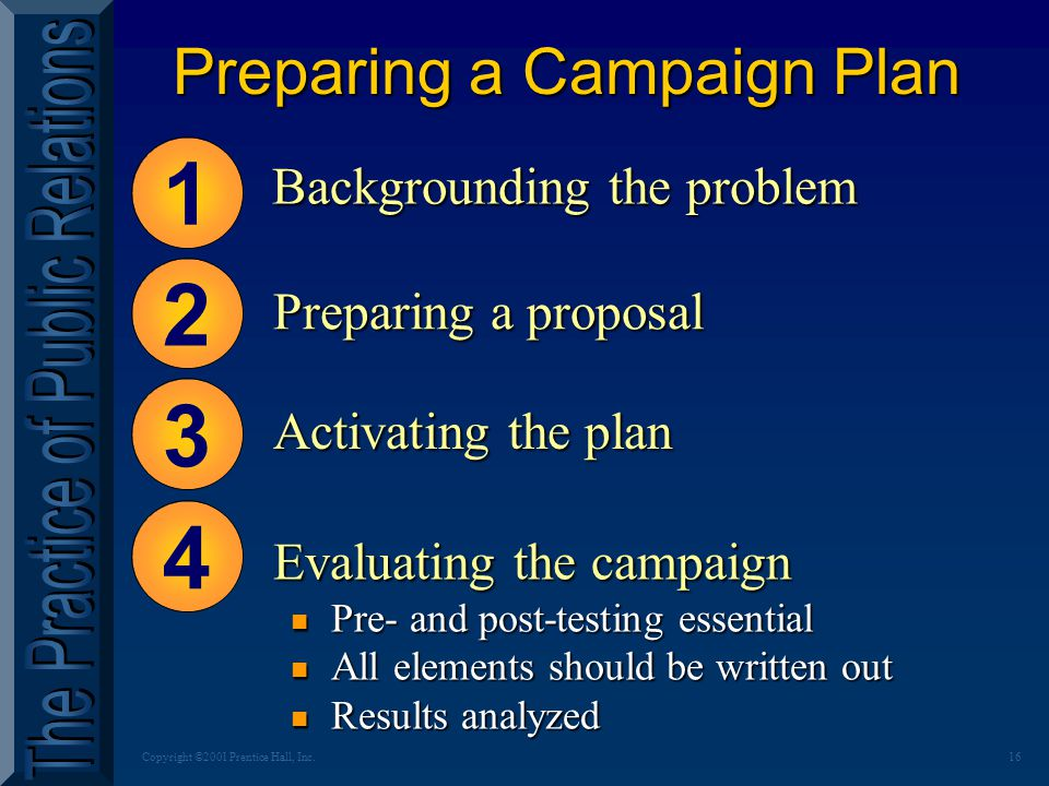 16Copyright ©2001 Prentice Hall, Inc. Evaluating the campaign n Pre- and post-testing essential n All elements should be written out n Results analyze