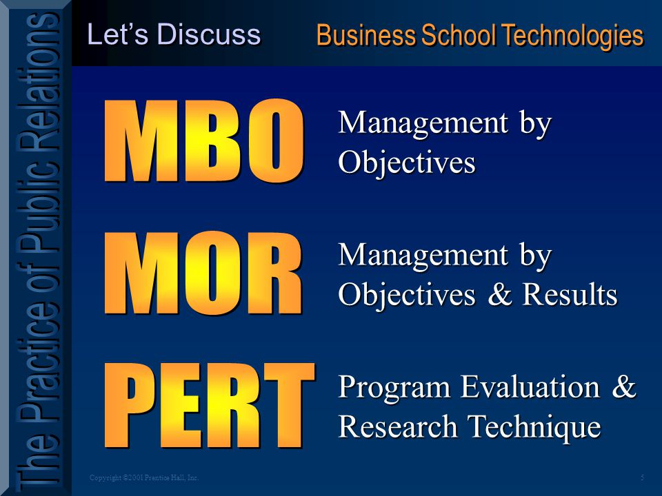 5Copyright ©2001 Prentice Hall, Inc. Management by Objectives Let's Discuss Business School Technologies Management by Objectives & Results Program Ev