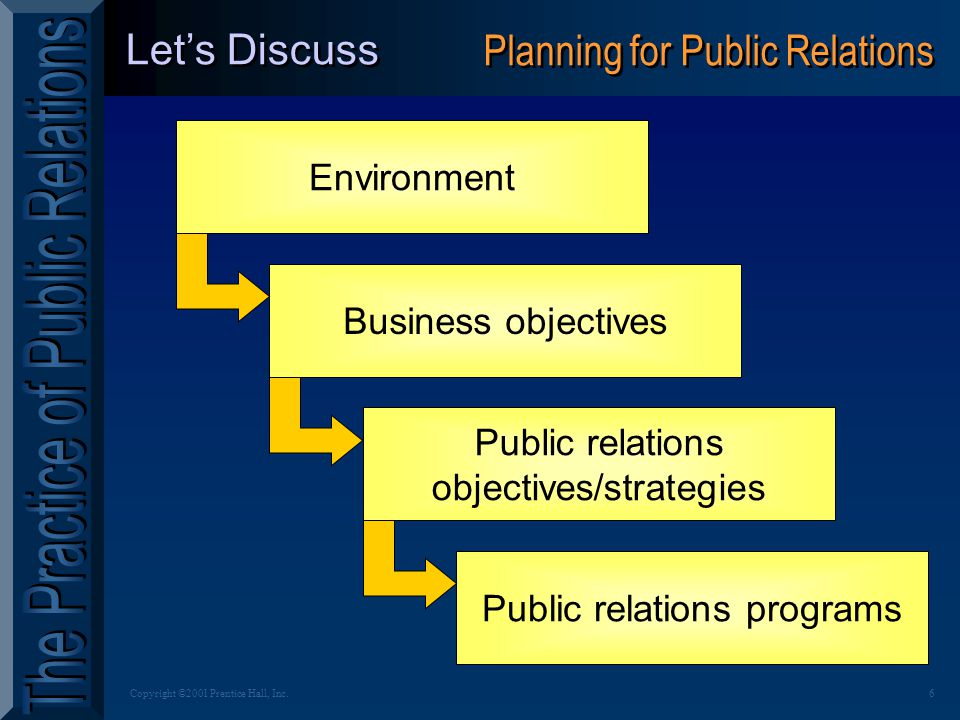 6Copyright ©2001 Prentice Hall, Inc. Let's Discuss Planning for Public Relations Environment Business objectives Public relations objectives/strategie
