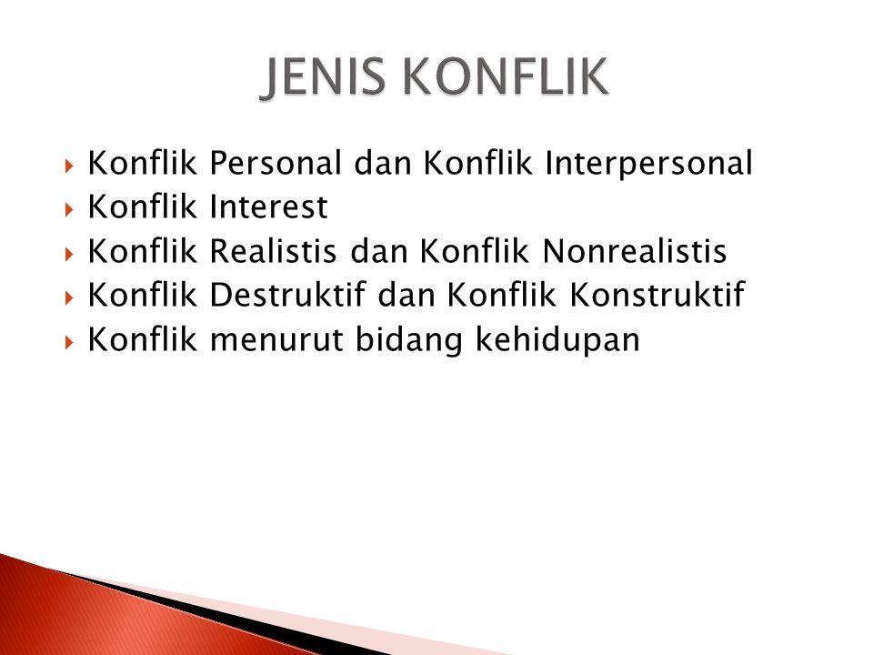  Konflik Personal dan Konflik Interpersonal  Konflik Interest  Konflik Realistis dan Konflik Nonrealistis  Konflik Destruktif dan Konflik Konstruk