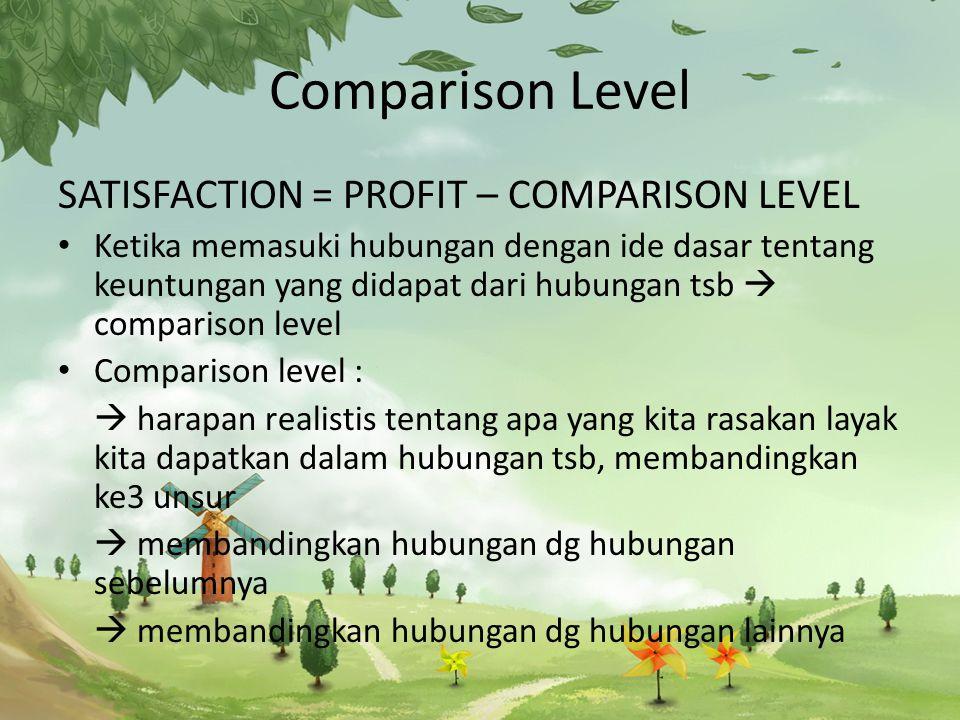Comparison Level SATISFACTION = PROFIT – COMPARISON LEVEL Ketika memasuki hubungan dengan ide dasar tentang keuntungan yang didapat dari hubungan tsb  comparison level Comparison level :  harapan realistis tentang apa yang kita rasakan layak kita dapatkan dalam hubungan tsb, membandingkan ke3 unsur  membandingkan hubungan dg hubungan sebelumnya  membandingkan hubungan dg hubungan lainnya