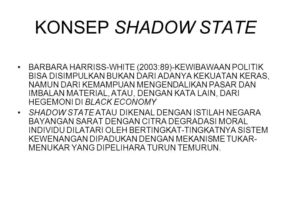 KONSEP SHADOW STATE BARBARA HARRISS-WHITE (2003:89)-KEWIBAWAAN POLITIK BISA DISIMPULKAN BUKAN DARI ADANYA KEKUATAN KERAS, NAMUN DARI KEMAMPUAN MENGEND