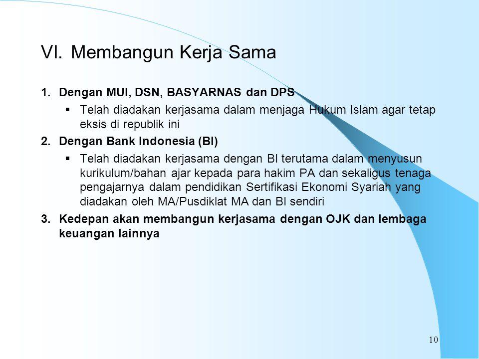 1.Dengan MUI, DSN, BASYARNAS dan DPS  Telah diadakan kerjasama dalam menjaga Hukum Islam agar tetap eksis di republik ini 2.Dengan Bank Indonesia (BI)  Telah diadakan kerjasama dengan BI terutama dalam menyusun kurikulum/bahan ajar kepada para hakim PA dan sekaligus tenaga pengajarnya dalam pendidikan Sertifikasi Ekonomi Syariah yang diadakan oleh MA/Pusdiklat MA dan BI sendiri 3.Kedepan akan membangun kerjasama dengan OJK dan lembaga keuangan lainnya VI.
