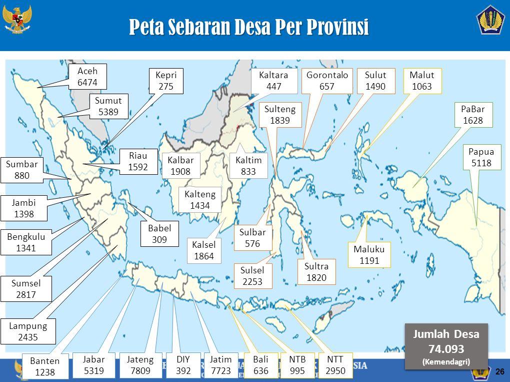 Peta Sebaran Desa Per Provinsi Aceh 6474 Sumut 5389 Sumbar 880 Bengkulu 1341 Kepri 275 Jambi 1398 Riau 1592 Babel 309 Sumsel 2817 Lampung 2435 Banten
