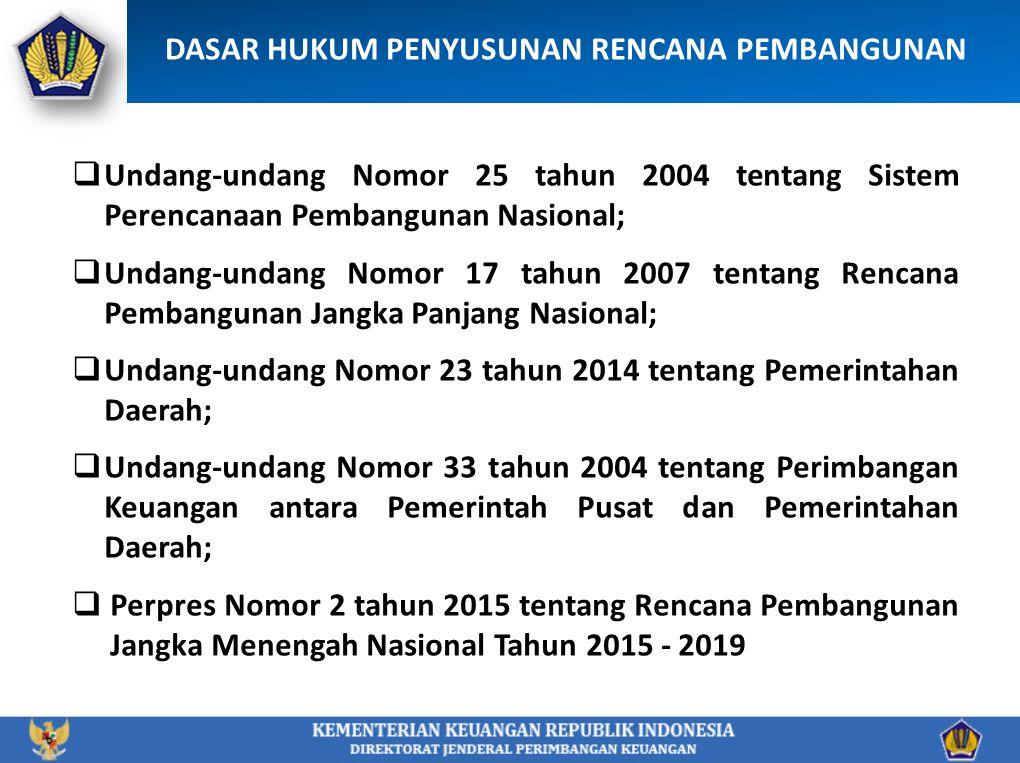 DASAR HUKUM PENYUSUNAN RENCANA PEMBANGUNAN  Undang-undang Nomor 25 tahun 2004 tentang Sistem Perencanaan Pembangunan Nasional;  Undang-undang Nomor