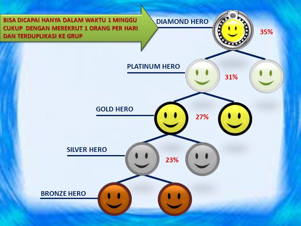 Rp.45.000 HERO 15% HERO BRONZE HERO 19% Rp.