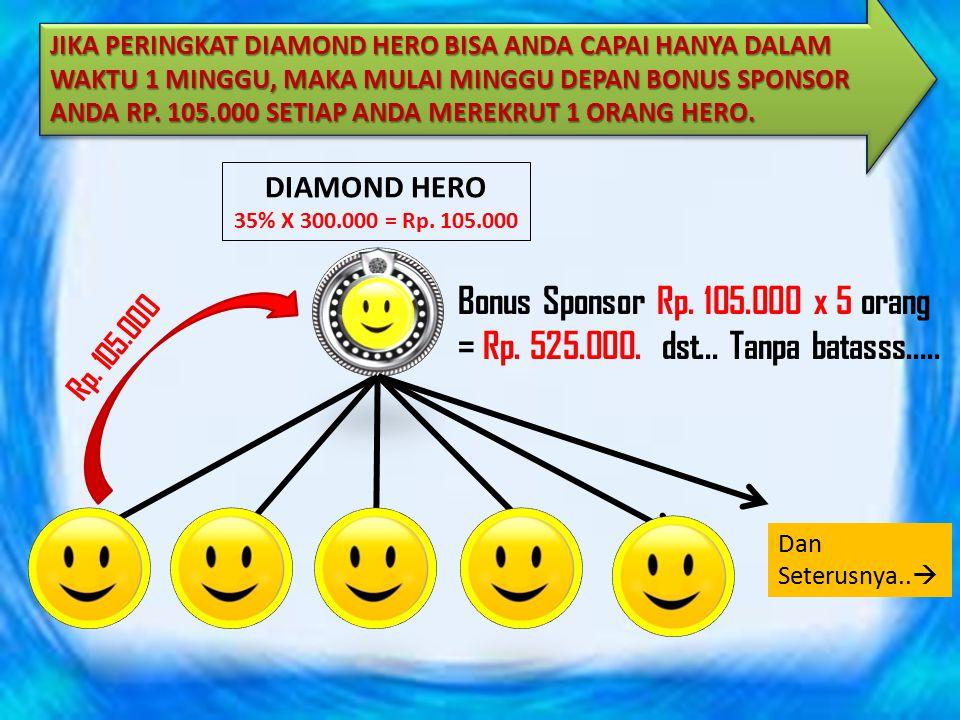 31% 23% 27% 35% BRONZE HERO SILVER HERO GOLD HERO PLATINUM HERO DIAMOND HERO BISA DICAPAI HANYA DALAM WAKTU 1 MINGGU CUKUP DENGAN MEREKRUT 1 ORANG PER