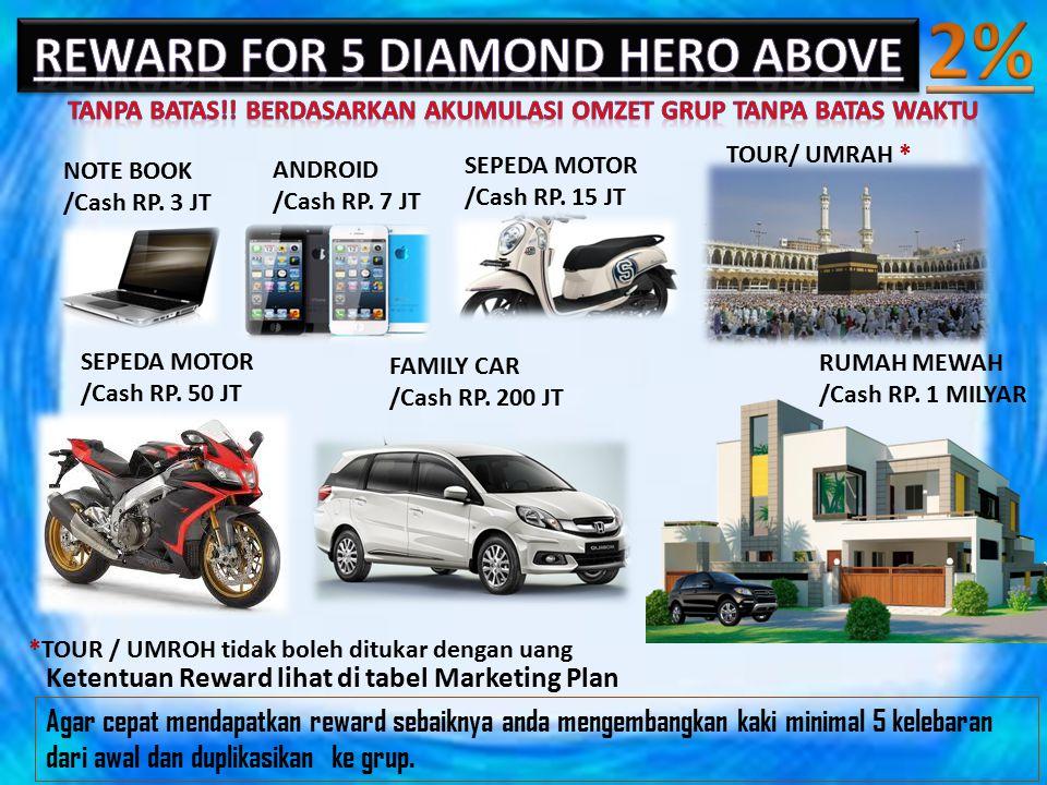 4 DIAMOND HERO 0,3% 5 DIAMOND HERO 0,3% BONUS TOP (Total Omzet Perusahaan) : TOTAL 5% 6 DIAMOND HERO : 0,25%7 DIAMOND HERO : 0,25% 8 DIAMOND HERO : 0,