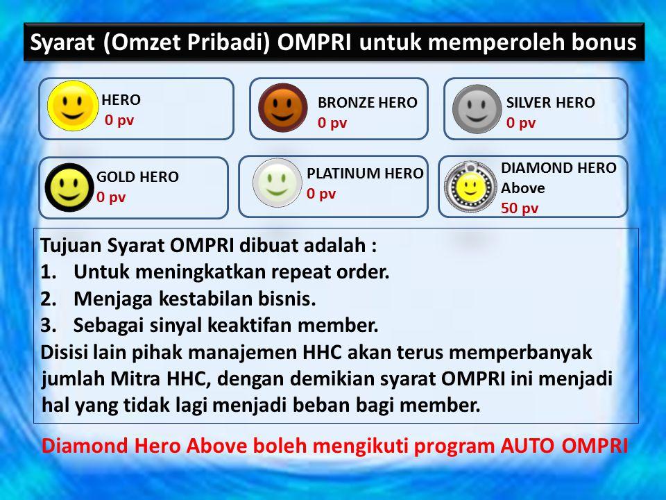 ANDROID /Cash RP.7 JT SEPEDA MOTOR /Cash RP. 15 JT FAMILY CAR /Cash RP.