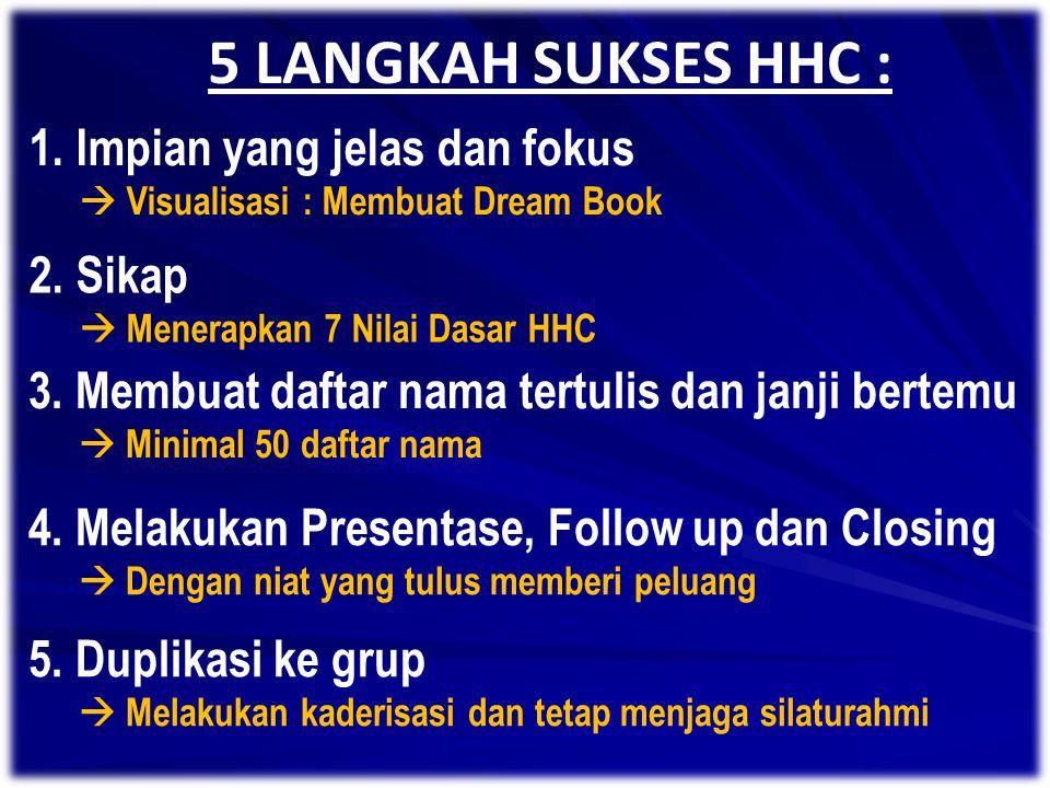 SUPPORT SYSTEM : HAPPINESS CLINIC (HC) HC adalah Support System yang merupakan salah satu komponen HHC yang bertujuan membangun dan mengembangkan Kecerdasan Emosional dan Spiritual (ESQ=Emotional Spiritual Quotation) untuk seluruh isi HHC.