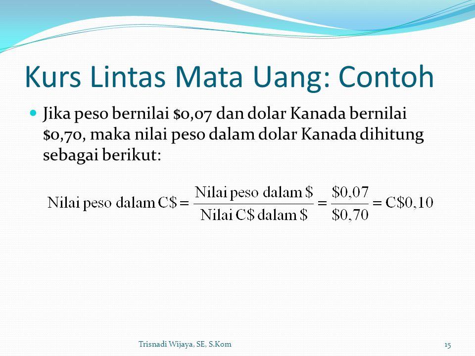 Kurs Lintas Mata Uang: Contoh Jika peso bernilai $0,07 dan dolar Kanada bernilai $0,70, maka nilai peso dalam dolar Kanada dihitung sebagai berikut: T