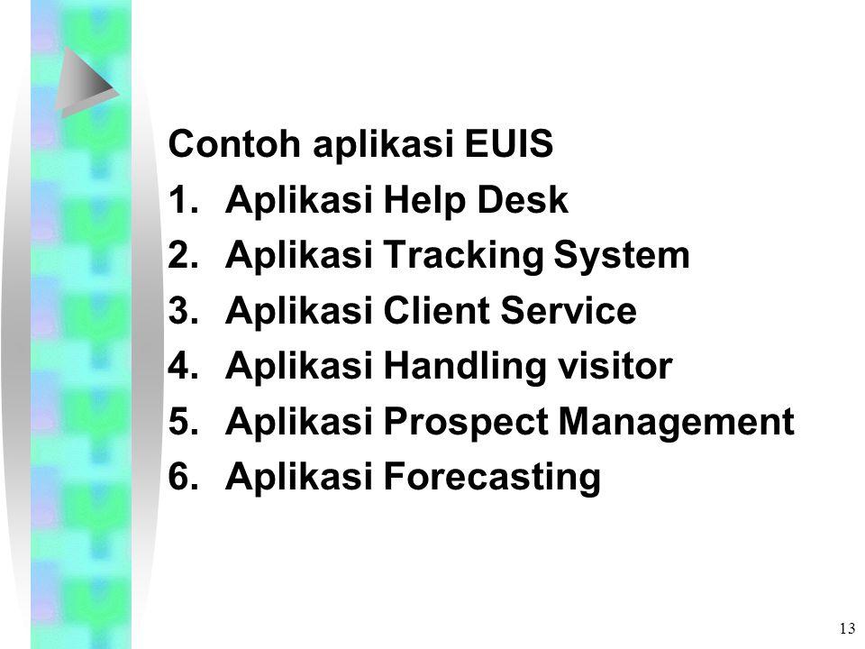 13 Contoh aplikasi EUIS 1.Aplikasi Help Desk 2.Aplikasi Tracking System 3.Aplikasi Client Service 4.Aplikasi Handling visitor 5.Aplikasi Prospect Management 6.Aplikasi Forecasting