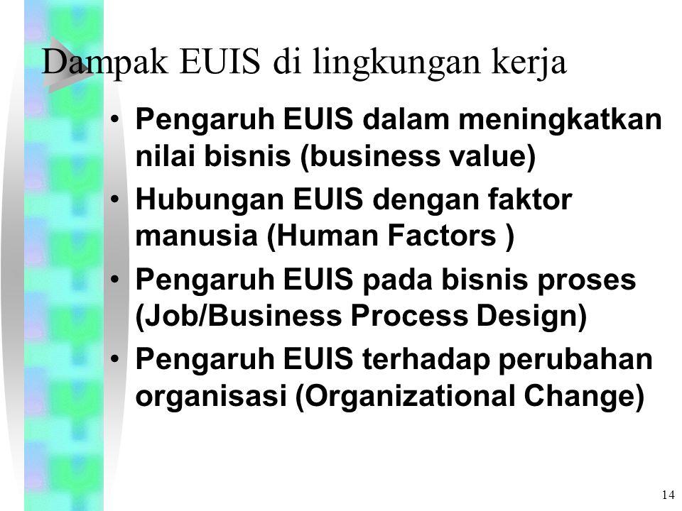 14 Dampak EUIS di lingkungan kerja Pengaruh EUIS dalam meningkatkan nilai bisnis (business value) Hubungan EUIS dengan faktor manusia (Human Factors ) Pengaruh EUIS pada bisnis proses (Job/Business Process Design) Pengaruh EUIS terhadap perubahan organisasi (Organizational Change)