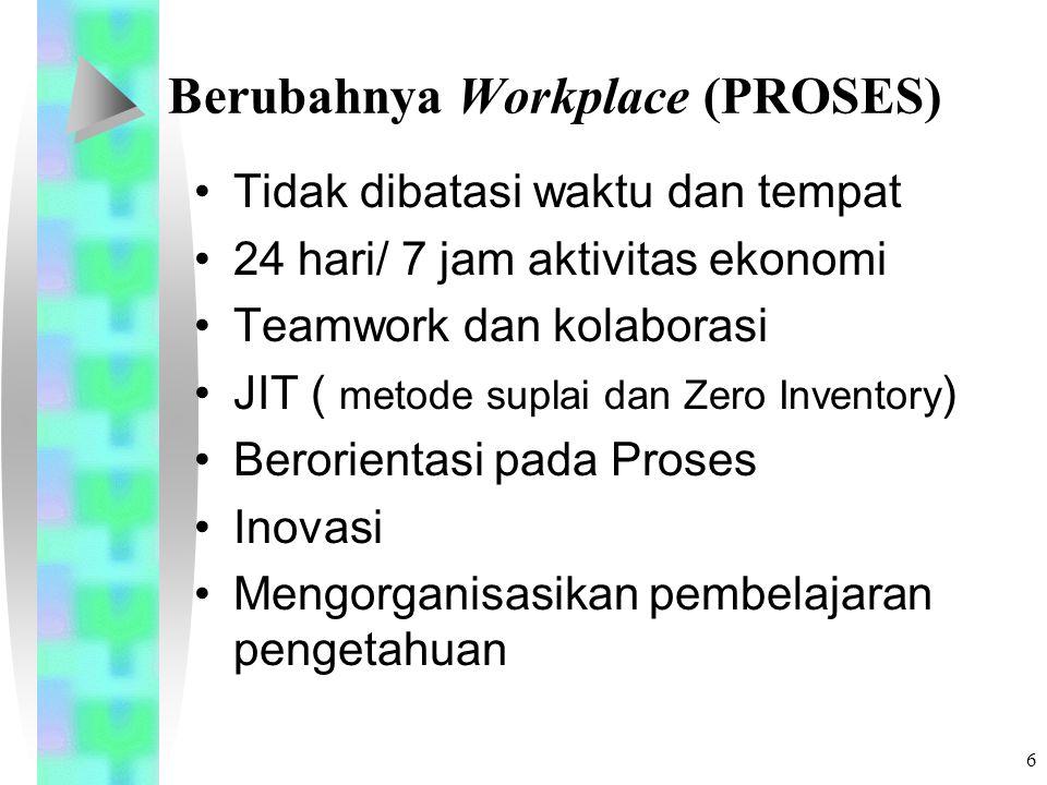 6 Berubahnya Workplace (PROSES) Tidak dibatasi waktu dan tempat 24 hari/ 7 jam aktivitas ekonomi Teamwork dan kolaborasi JIT ( metode suplai dan Zero Inventory ) Berorientasi pada Proses Inovasi Mengorganisasikan pembelajaran pengetahuan