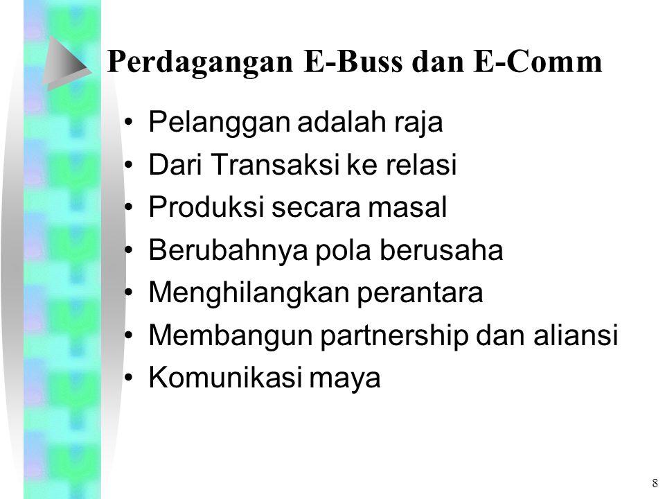 8 Perdagangan E-Buss dan E-Comm Pelanggan adalah raja Dari Transaksi ke relasi Produksi secara masal Berubahnya pola berusaha Menghilangkan perantara Membangun partnership dan aliansi Komunikasi maya