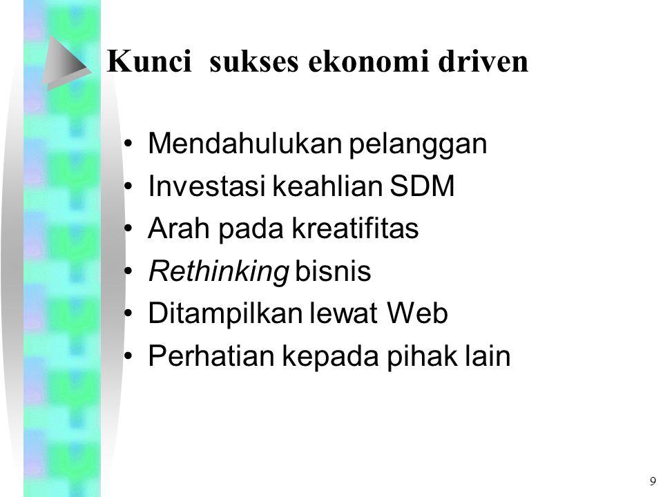 9 Kunci sukses ekonomi driven Mendahulukan pelanggan Investasi keahlian SDM Arah pada kreatifitas Rethinking bisnis Ditampilkan lewat Web Perhatian kepada pihak lain