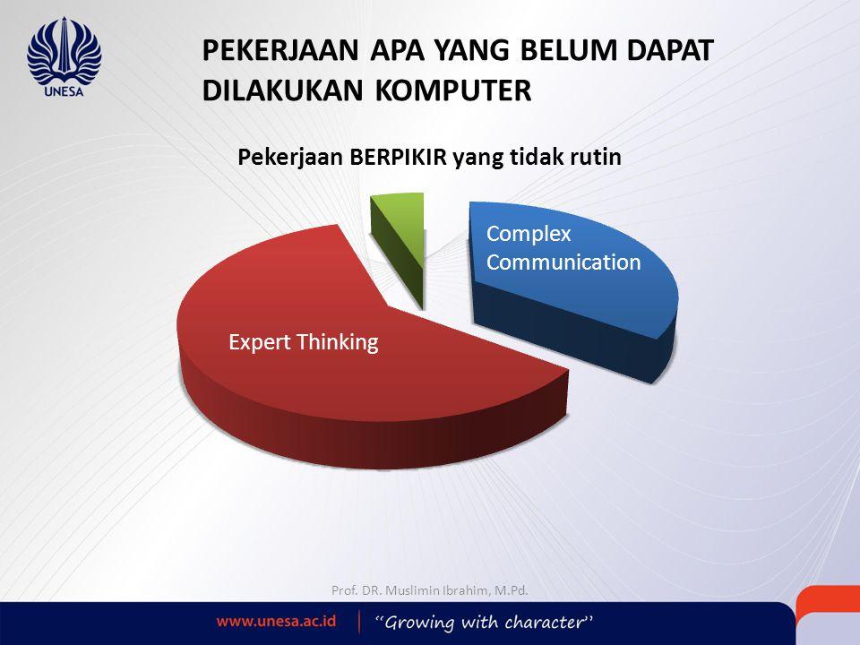 PEKERJAAN APA YANG BELUM DAPAT DILAKUKAN KOMPUTER Expert Thinking Complex Communication Prof. DR. Muslimin Ibrahim, M.Pd.