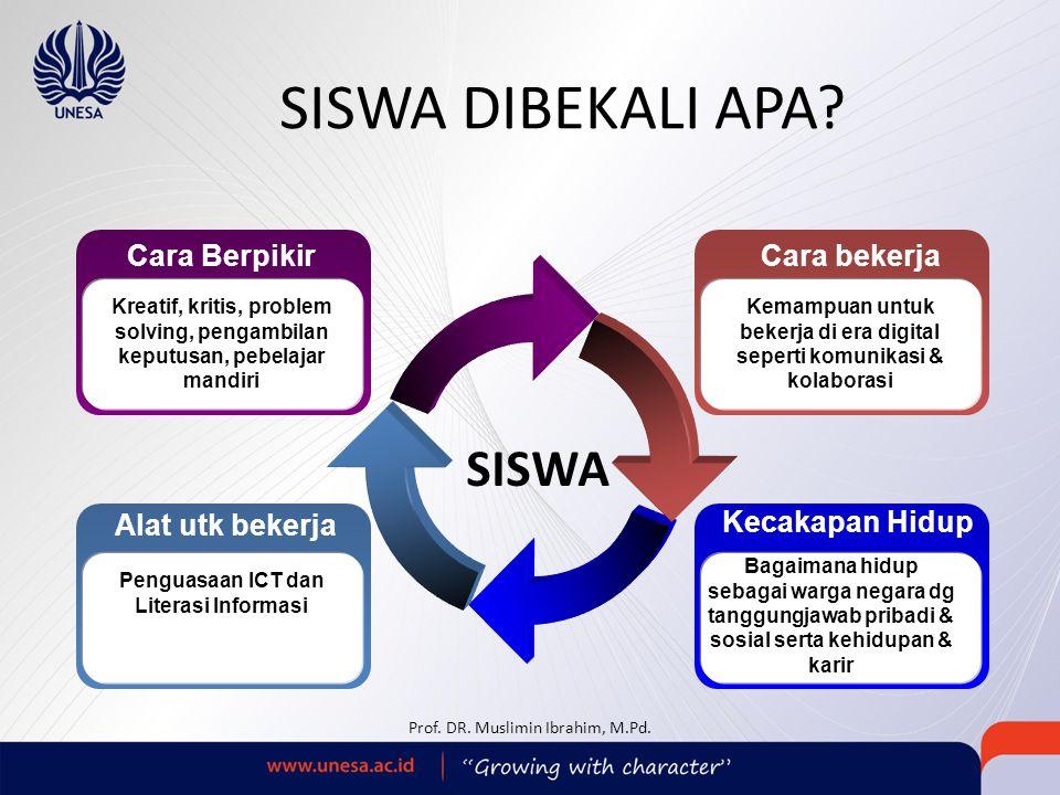 SISWA Alat utk bekerja Penguasaan ICT dan Literasi Informasi Cara Berpikir Kreatif, kritis, problem solving, pengambilan keputusan, pebelajar mandiri Kecakapan Hidup Bagaimana hidup sebagai warga negara dg tanggungjawab pribadi & sosial serta kehidupan & karir Cara bekerja Kemampuan untuk bekerja di era digital seperti komunikasi & kolaborasi SISWA DIBEKALI APA.