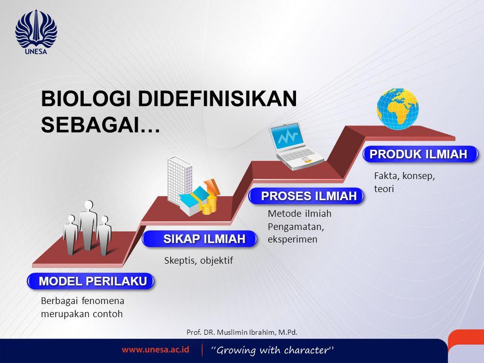 Prof. DR. Muslimin Ibrahim, M.Pd. MODEL PERILAKU BIOLOGI DIDEFINISIKAN SEBAGAI… Berbagai fenomena merupakan contoh Skeptis, objektif Metode ilmiah Pen