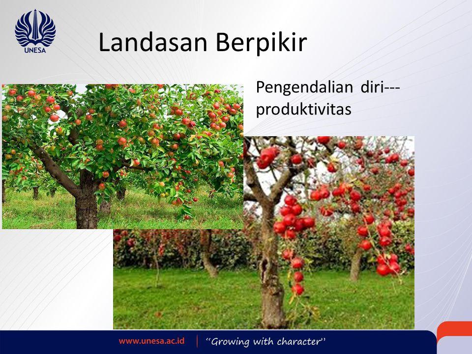 Landasan Berpikir Prof. DR. Muslimin Ibrahim, M.Pd. Pengendalian diri--- produktivitas