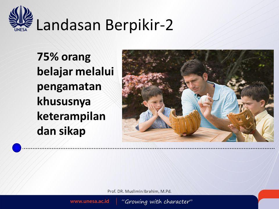 75% orang belajar melalui pengamatan khususnya keterampilan dan sikap Landasan Berpikir-2 Prof. DR. Muslimin Ibrahim, M.Pd.