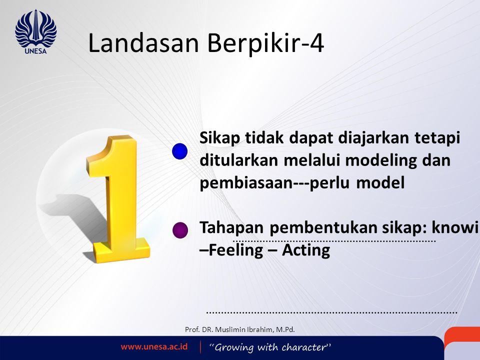 Landasan Berpikir-4 Sikap tidak dapat diajarkan tetapi ditularkan melalui modeling dan pembiasaan---perlu model Prof. DR. Muslimin Ibrahim, M.Pd. Taha