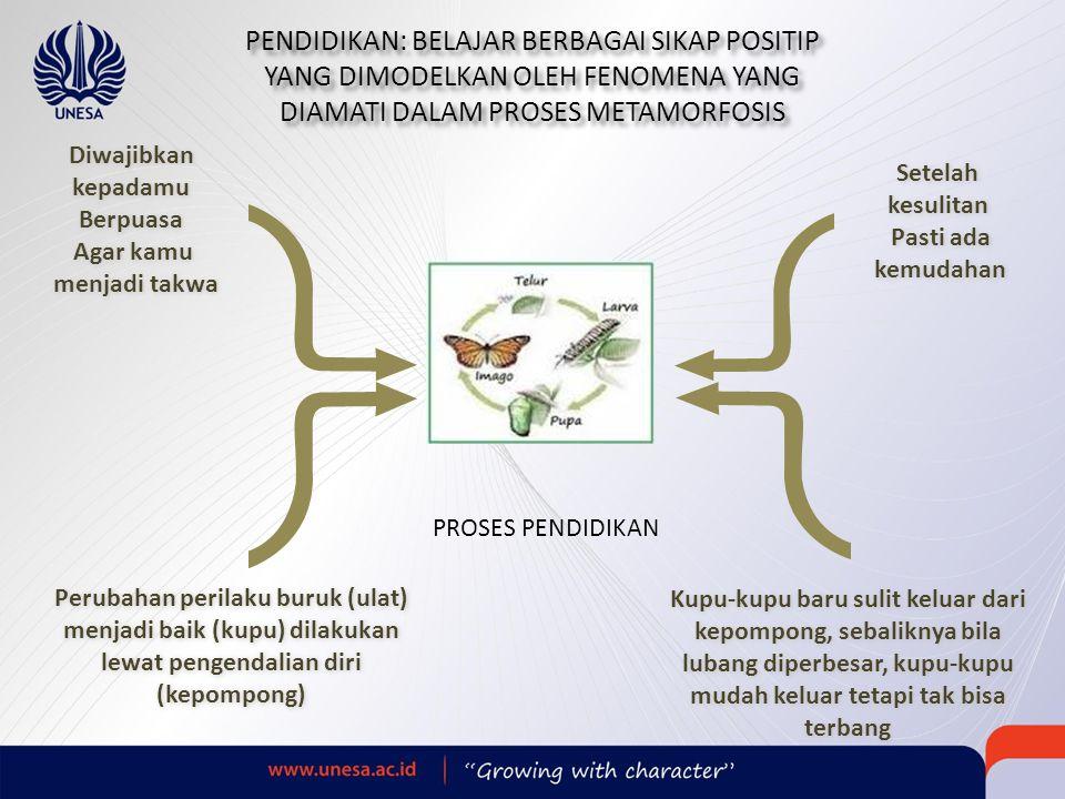 Perubahan perilaku buruk (ulat) menjadi baik (kupu) dilakukan lewat pengendalian diri (kepompong) Diwajibkan kepadamu Berpuasa Agar kamu menjadi takwa