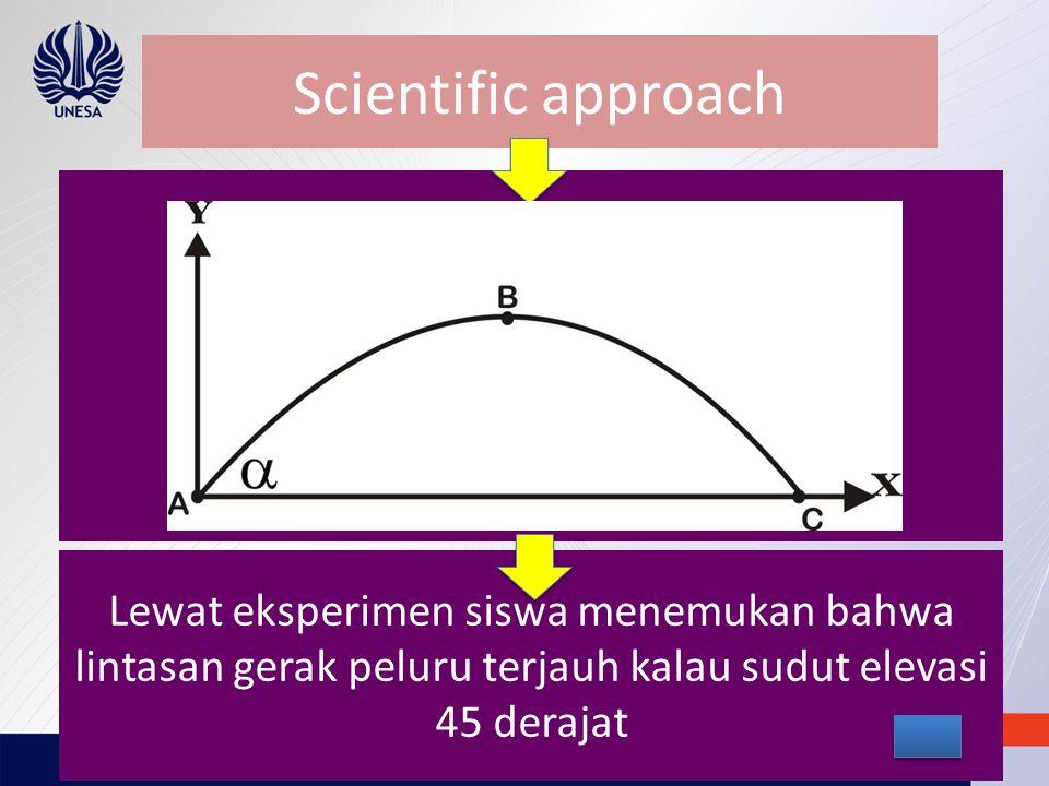 Scientific approach Lewat eksperimen siswa menemukan bahwa lintasan gerak peluru terjauh kalau sudut elevasi 45 derajat