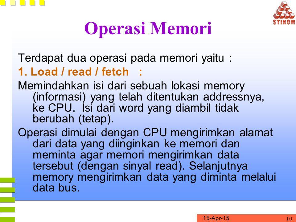 15-Apr-15 10 Operasi Memori Terdapat dua operasi pada memori yaitu : 1. Load / read / fetch : Memindahkan isi dari sebuah lokasi memory (informasi) ya