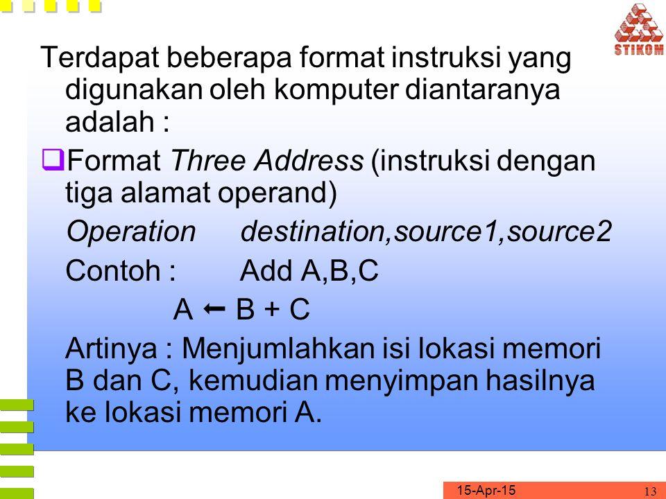 15-Apr-15 13 Terdapat beberapa format instruksi yang digunakan oleh komputer diantaranya adalah :  Format Three Address (instruksi dengan tiga alamat operand) Operationdestination,source1,source2 Contoh : Add A,B,C A B + C Artinya : Menjumlahkan isi lokasi memori B dan C, kemudian menyimpan hasilnya ke lokasi memori A.