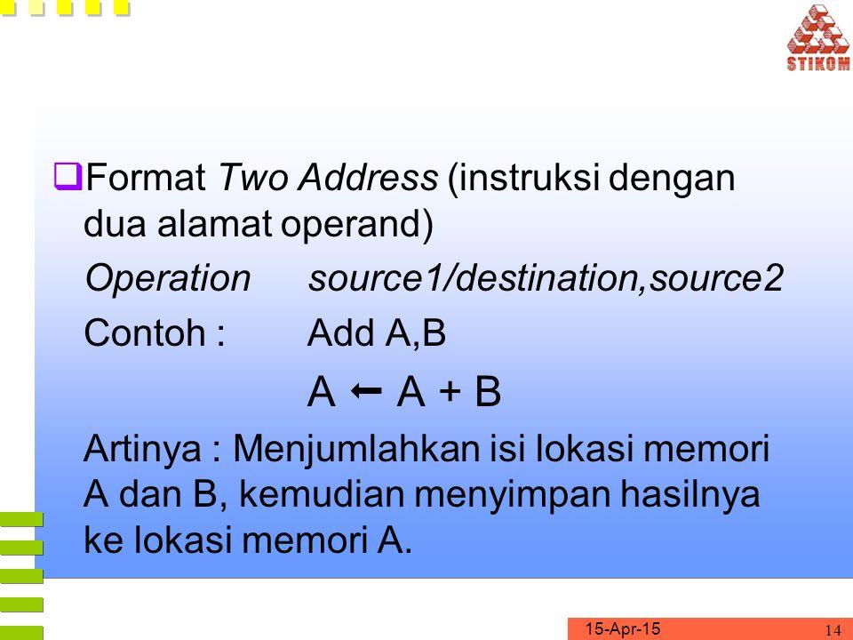 15-Apr-15 14  Format Two Address (instruksi dengan dua alamat operand) Operationsource1/destination,source2 Contoh : Add A,B A A + B Artinya : Menjumlahkan isi lokasi memori A dan B, kemudian menyimpan hasilnya ke lokasi memori A.