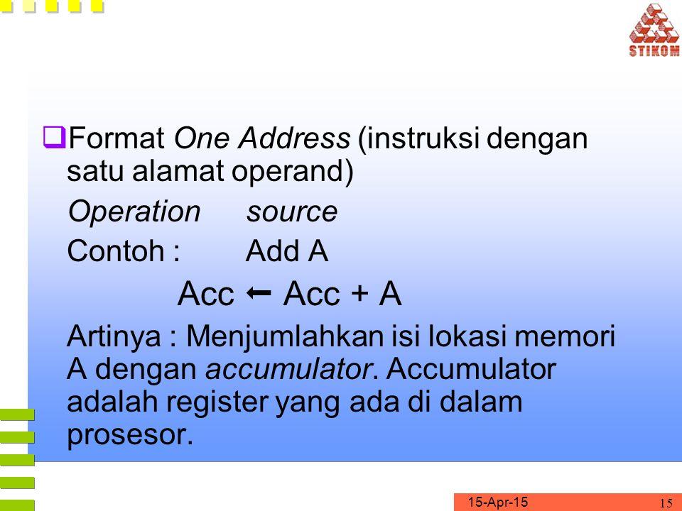 15-Apr-15 15  Format One Address (instruksi dengan satu alamat operand) Operationsource Contoh : Add A Acc Acc + A Artinya : Menjumlahkan isi lokasi memori A dengan accumulator.