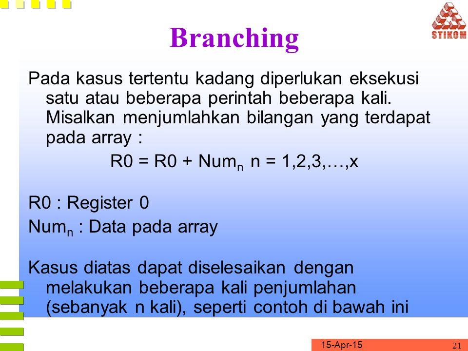 15-Apr-15 21 Branching Pada kasus tertentu kadang diperlukan eksekusi satu atau beberapa perintah beberapa kali. Misalkan menjumlahkan bilangan yang t