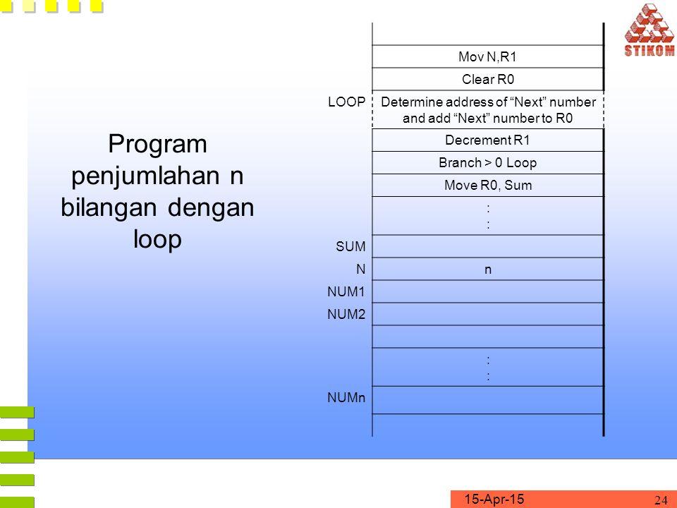 15-Apr-15 24 Program penjumlahan n bilangan dengan loop Mov N,R1 Clear R0 LOOPDetermine address of Next number and add Next number to R0 Decrement R1 Branch > 0 Loop Move R0, Sum :::: SUM Nn NUM1 NUM2 :::: NUMn
